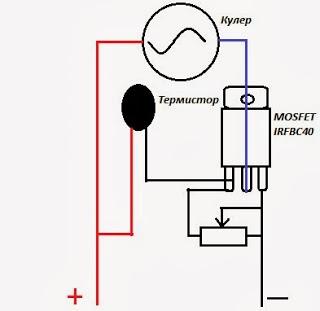 Thermoregulator