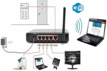 подключение кабельного интернета