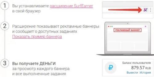Клики по рекламе Сурфеарнер
